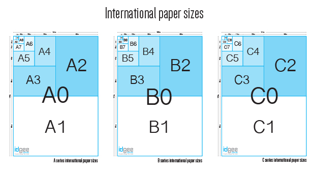 A, B and C series International paper sizes