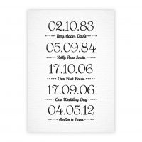 personalised-relationship-date-gift-design